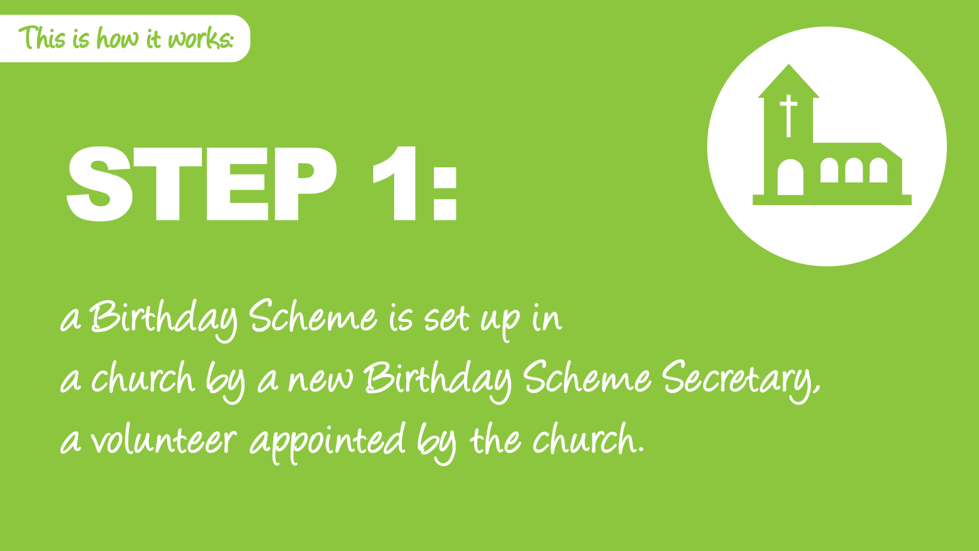Give the gift of life | Birthday Scheme | BMS World Mission